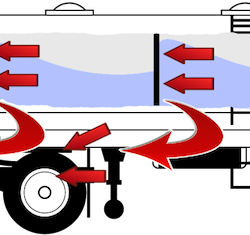 surge_truck_traditional_baffles (1)